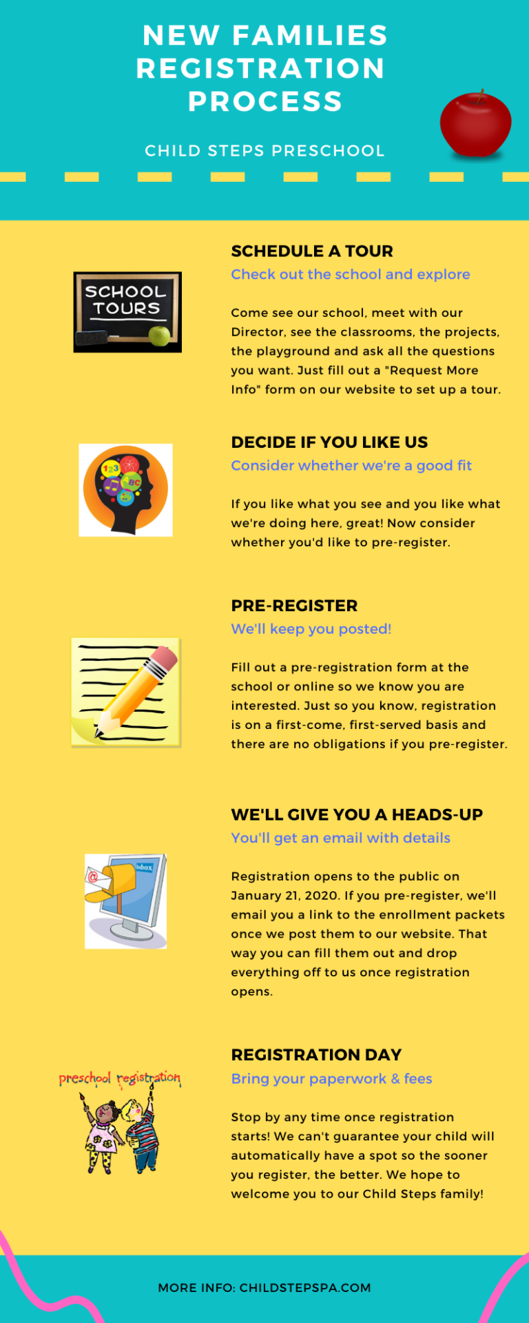 How To Register Explainer